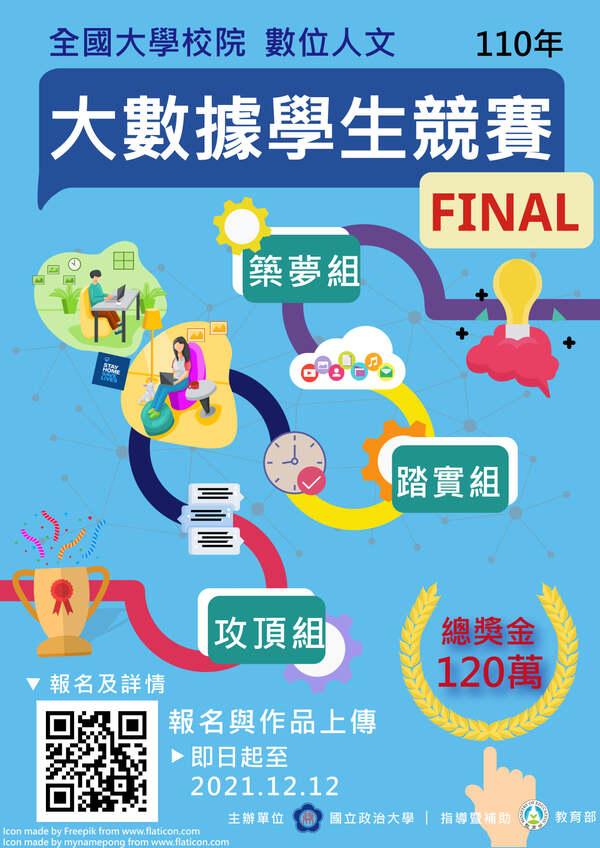 第四屆【全國大學校院數位人文大數據學生競賽】正式開跑!